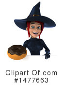 Blue Witch Clipart #1477663 by Julos