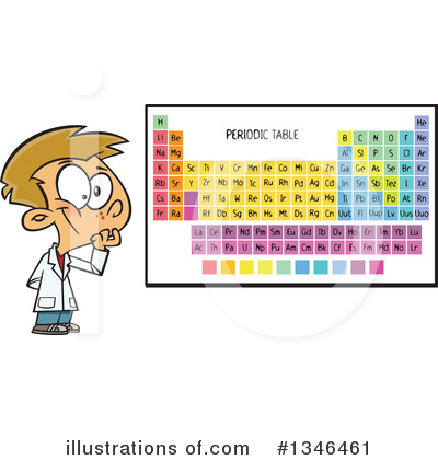 Periodic Table Clipart #1346461 by toonaday