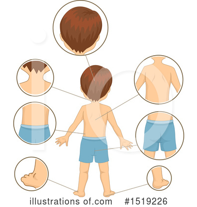 Neck Clipart #1519226 by BNP Design Studio