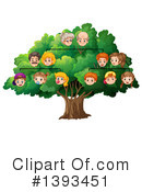 Family Clipart #1393451 by Graphics RF