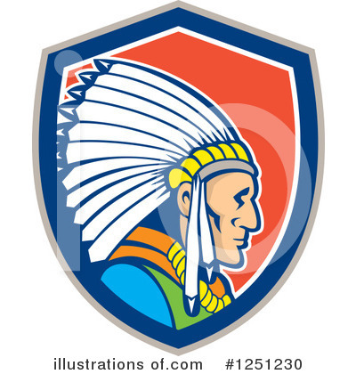 Native American Clipart #1251230 by patrimonio