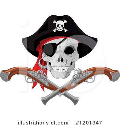 Skull Clipart #1201347 by Pushkin