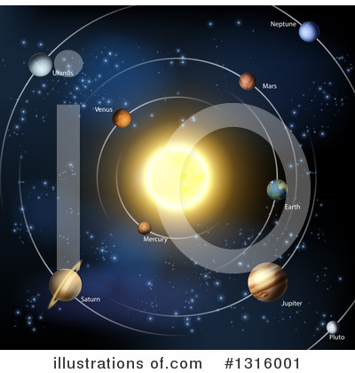 Solar System Clipart #1316001 by AtStockIllustration