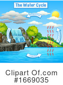 Water Clipart #1669035 by Graphics RF