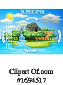 Water Clipart #1694517 by Graphics RF