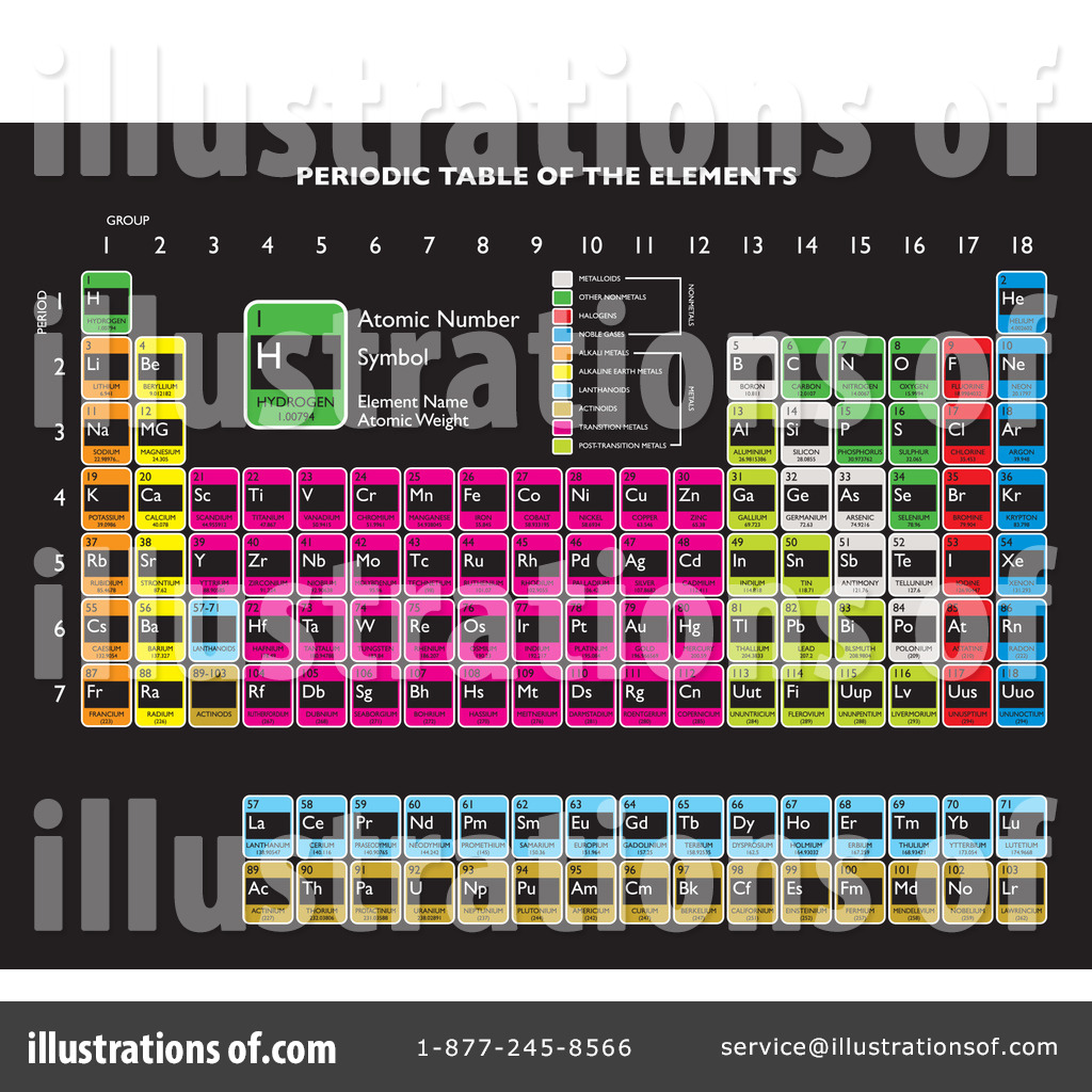 Mendeleev Periodic Table Of The Chemical Elements Illustration.. Royalty Free  Cliparts, Vectors, And Stock Illustration. Image 94111660.