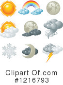 Weather Clipart #1216793 by Pushkin